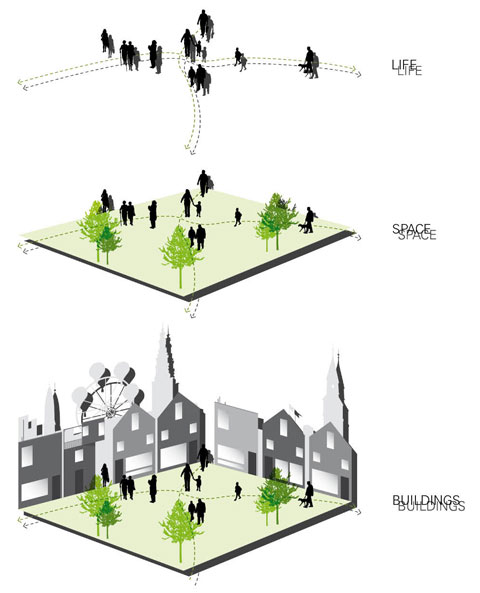 Luka beograd public space network for Space planning architecture